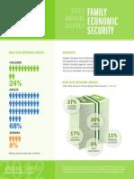 2012 Annual Survey