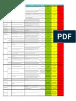 Tabla de Indcadores 2014-05-02 (2)