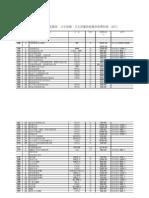新增委托卫生防疫服务、卫生检测、卫生质量检验服务收费标准(试行)