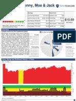 PepBoys Market Grader