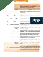 Catalogo Cuentas Presupuestarias