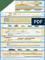 Breed & BDL Information 2014v2 - Studies & Papers