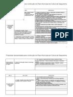 Planilha Do Plano Com Propostas Para Análise PDF (1)