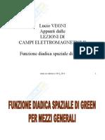 Campi Elettromagnetici II Funzione Diadica Spaziale Di Green
