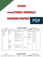 No. 8 Area Productividad y Desarrollo