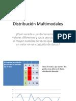 Distribución Multimodales