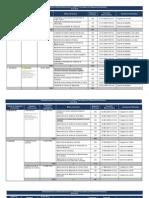 DGCFT Catálogo de Cursos 2012-13