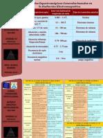 Espectrofotometría.pptx