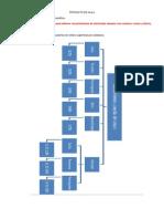 Mapas Del DiseñoMc.Lean‐AndersonAplicadoParaObtenerRecubrimientosde ElectrodosAleadosConCarbono,CromoyTitanio