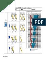 Hydrocone%20H4800%20Crushing%20Chambers,%20page%201.pdf
