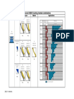Hydrocone%20H4800%20Crushing%20Chambers,%20page%202%20HC.pdf