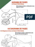 Ciencias dos Materiais-Diagrama de fase Parte_04
