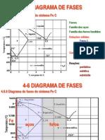 Ciencias dos Materiais-Diagrama de fase Parte_05