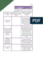 Aprendizajes Esperados Asignaturas 2011-1 (1)