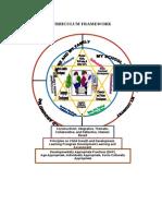 Curriculum Framework - Headstart