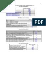 Perfil de Salud de Ecuador