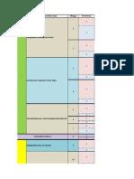 rencana_kuliah_indikator-SQL_LANJUT_-_mhs