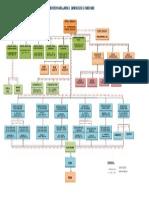 Struktur Organisasi Smk Negeri 2 Parepare Colour