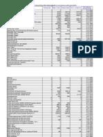 Материально-техническая База МБОУДОД ДДШИ По Состоянию На 30 Июня 2014 г.