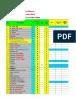 Kpp-stock Control 2014s
