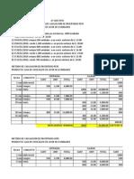 Valuacion de Mercaderias-costo de Ventas