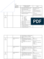 1.3.2_Report Annual Plan_Form 5