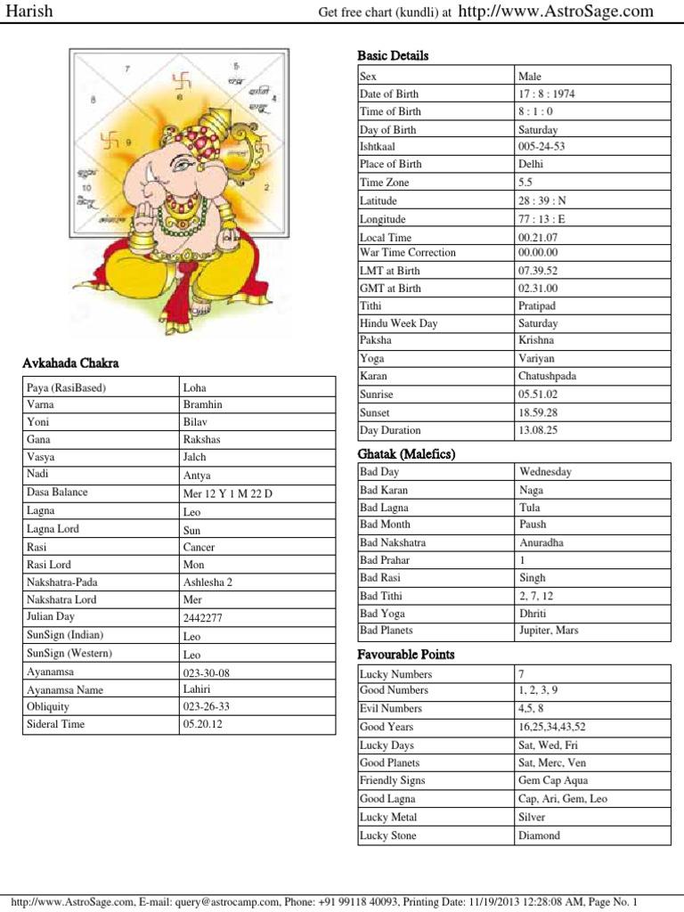 Nakshatra Ashlesha
