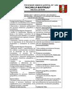 diversificacion anual de rutas del parnedizaje3HISTORIA 1°