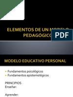 Esquema Modelo Pedagógico