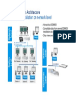 DR SDM600 Architecture