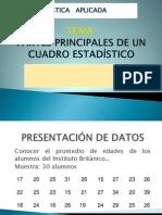 Partes de Cuadro y Grafico Estadistico