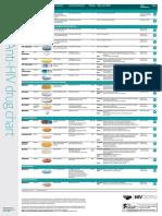 AHD 2012 Chart Insert Web
