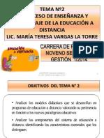 2do Tema Educacion a Distancia Lic Teresa