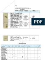 Proiectul+unitatii+de+invatare-Reactii+redox