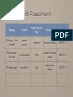 risk assessment - unit 22 pdf