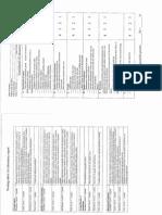 UEME1132 Statics Lab.markingscheme.exp1 1 7p