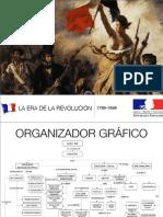 Mapa Conceptual Las Rev Burguesas 20-48