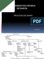 PROCESOS DE UNION 2.pptx