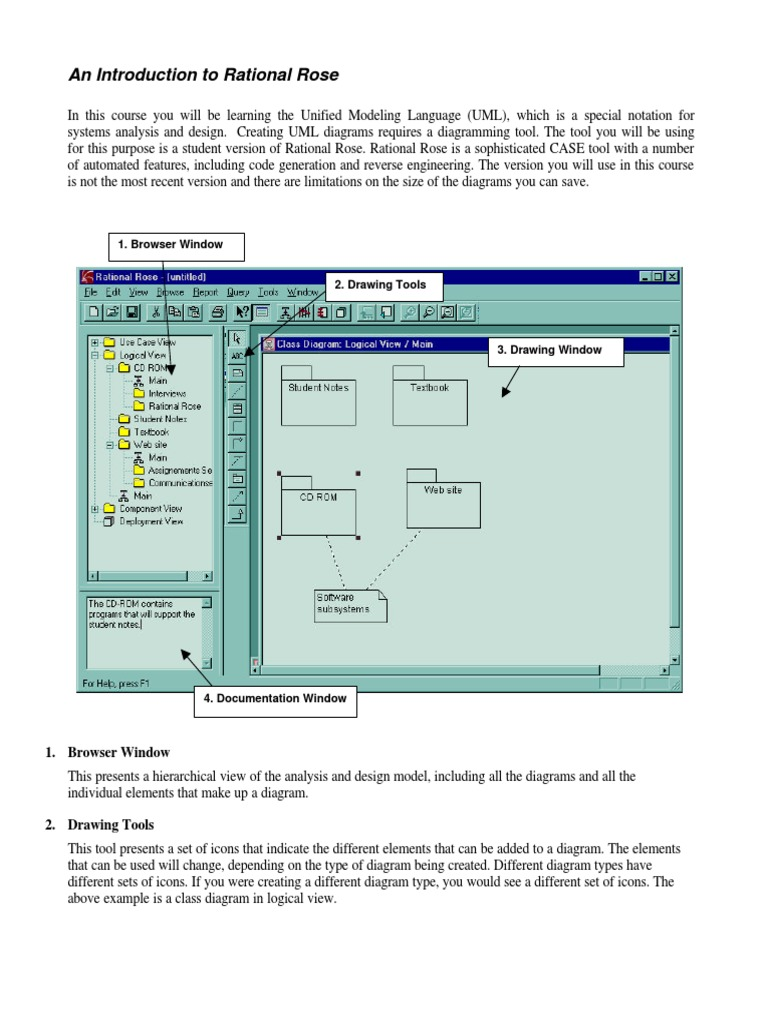 Rose component based software engineering unified modeling rose component based software engineering unified modeling language pooptronica