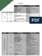 ArvoreDeFalhas.pdf