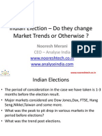 Indian Elections Analyse India