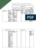 Tabela-matriz_-_novo_curso.doc tarefa 1 1ª parte