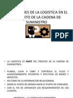 143418622 Dimensiones de La Logistica Pptx