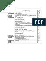 R&D Identification of sectors