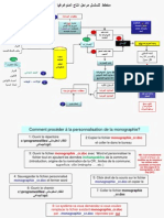 Aide Memoir Formation Sic Par HAMMAS_e1v2