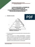 Analisis de La Relacion Entre La Piramide de Kelsen
