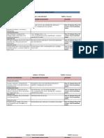 Planificación Anual Ingles 2 Basico