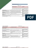Planificación Anual Ingles 3 Basico