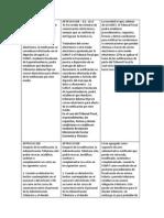 Trabajo de Tributario-dl 1113 Articulos 104 108 y 121