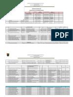 2013_b_3 Distributivo de Personal Enero-Diciembre 2013